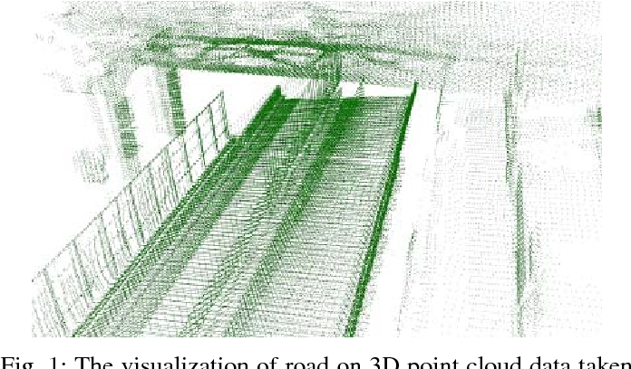 Figure 1 from Road edge detection on 3D point cloud data