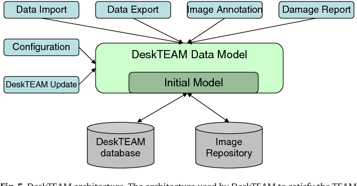 Data acquisition and management software for camera trap