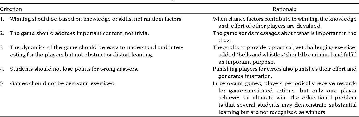 Games and Simulations and Their Relationships to Learning