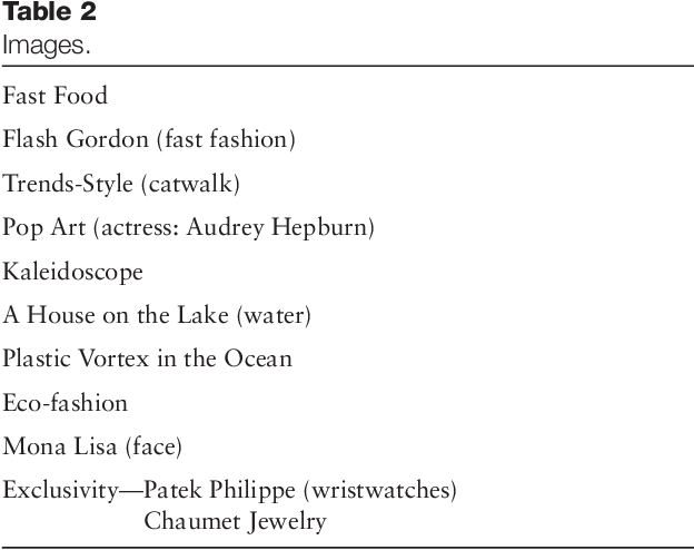PDF] Fast Fashion, Sustainability, and the Ethical Appeal of