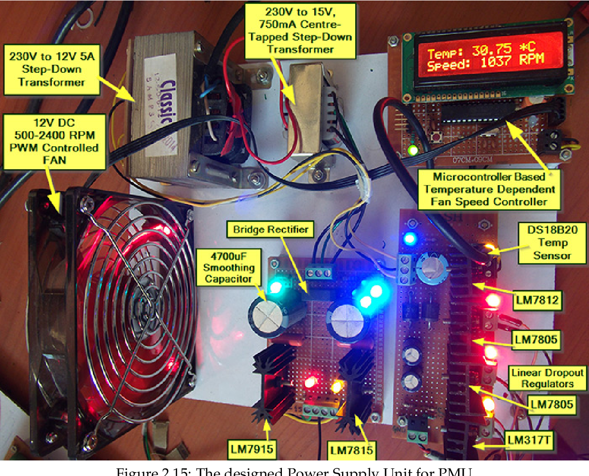 PDF] Development and Hardware Implementation of a Phasor