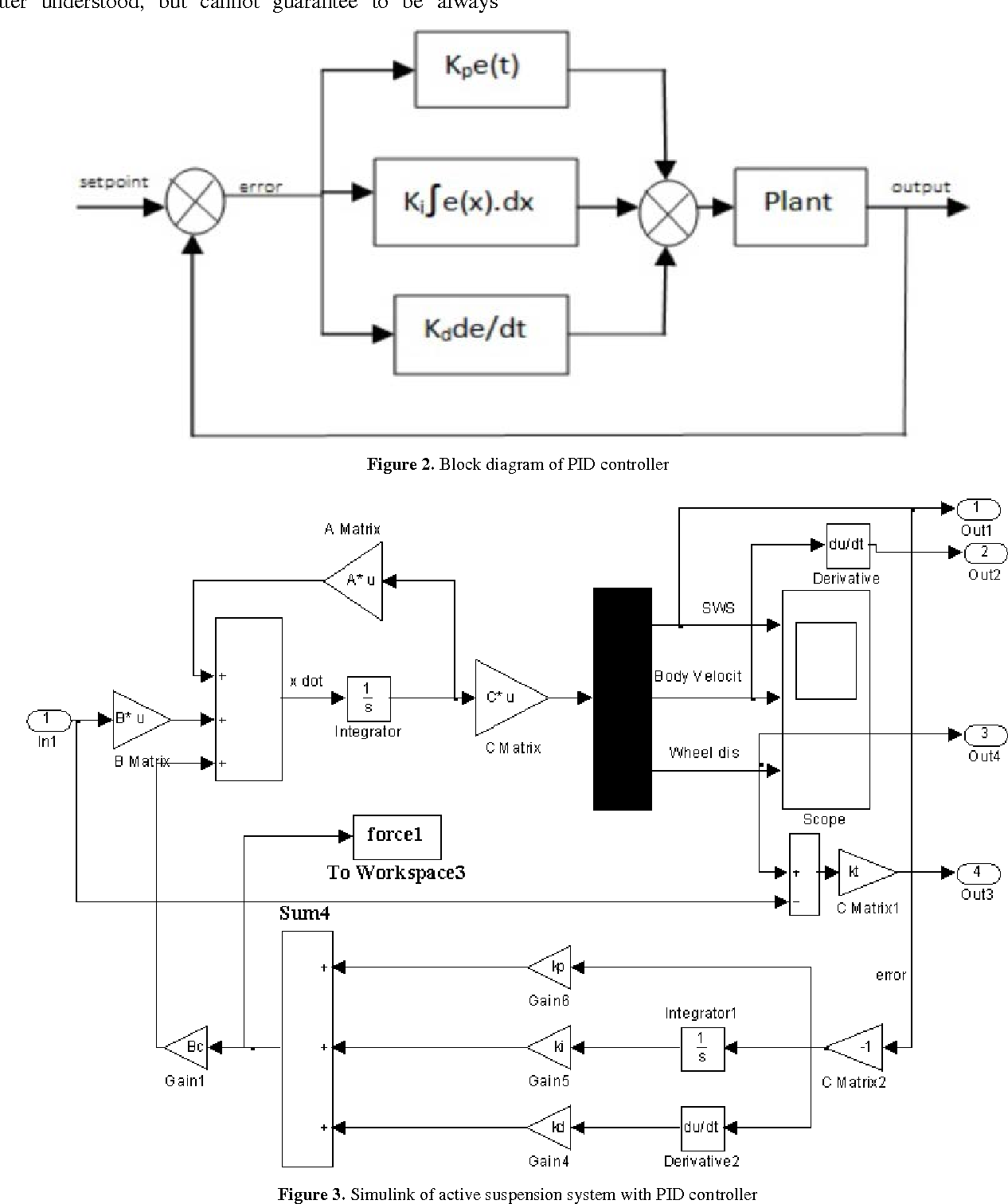 Figure 3 from Fuzzy Self Tuning of PID Controller for Active
