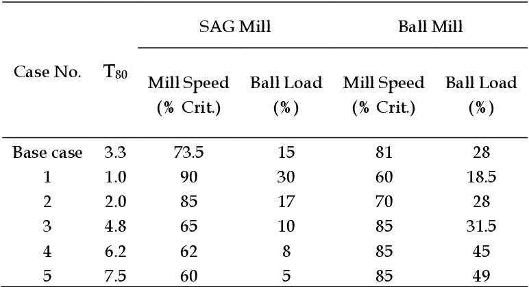PDF] Optimization of the energy distribution of SABC