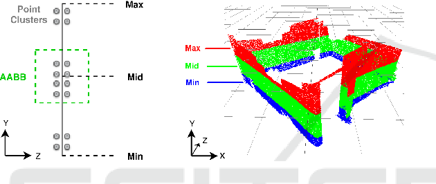 Pdf Generation Of Approximate 2d And 3d Floor Plans From 3d Point Clouds Semantic Scholar