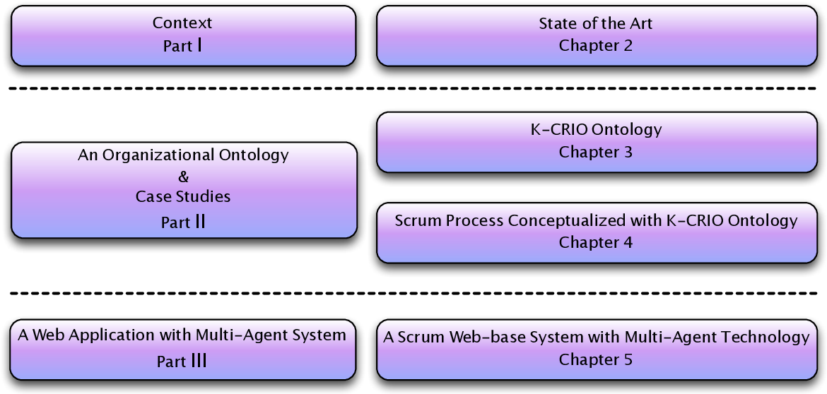 PDF] An organizational ontology for multiagent-based