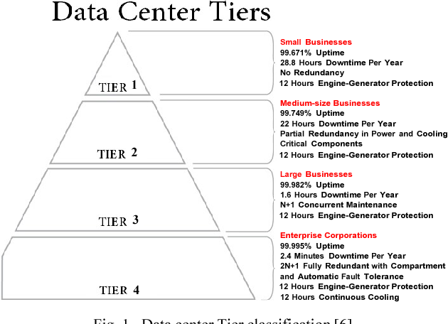Figure 1 from Applying ISO 26702 and IEEE 1490 for data
