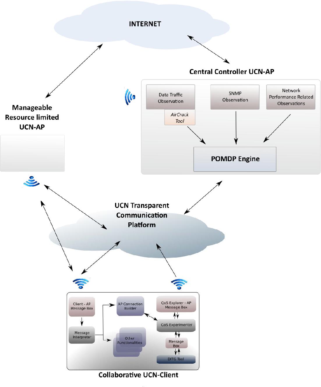 PDF] A user facilitated autonomous load balancing framework