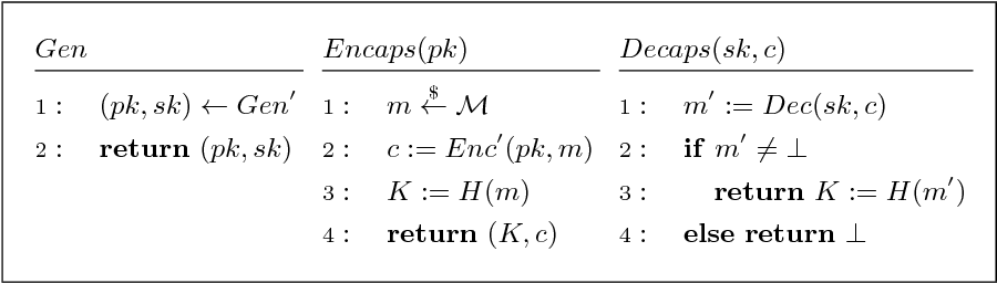 Figure 19 from Post-quantum IND-CCA-secure KEM without