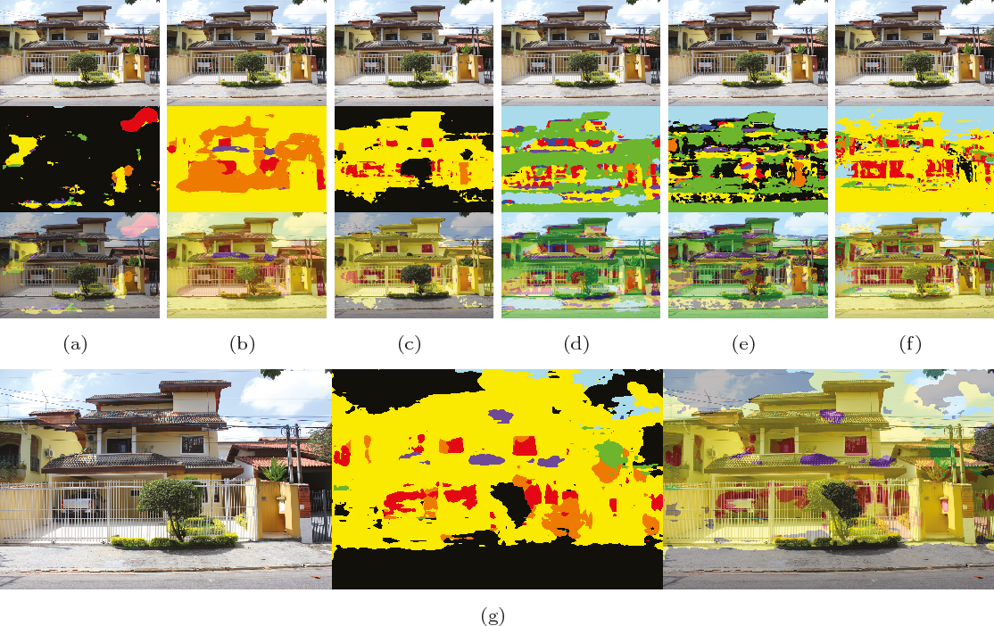 Figure 11 from 3D Façade Labeling over Complex Scenarios: A
