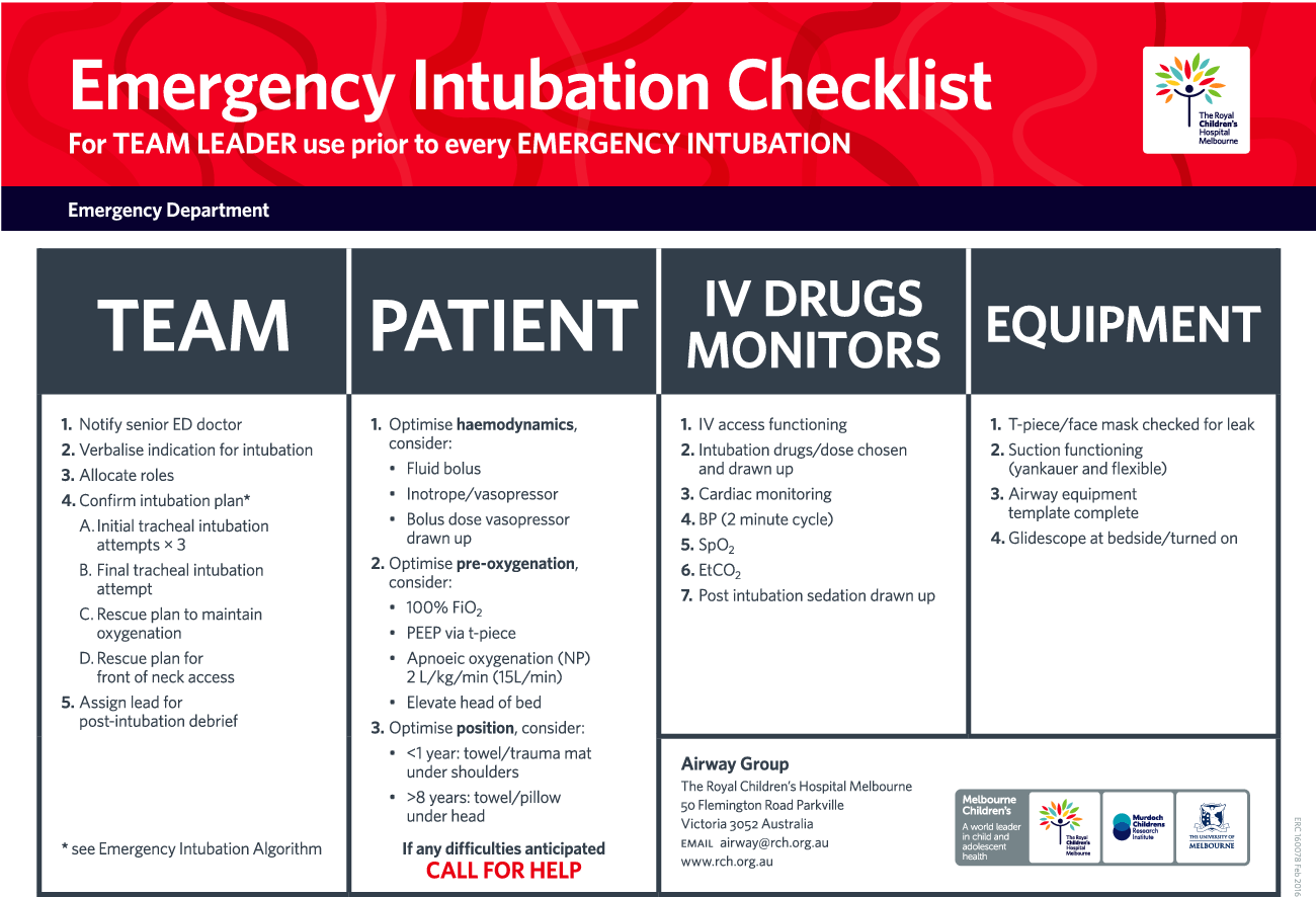 Figure 3 from Implementation of NAP4 emergency airway
