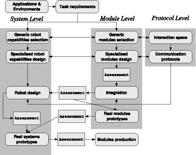 Pdf A Software Framework For The Design And Support Of Mass Market Clawar Machines Semantic Scholar