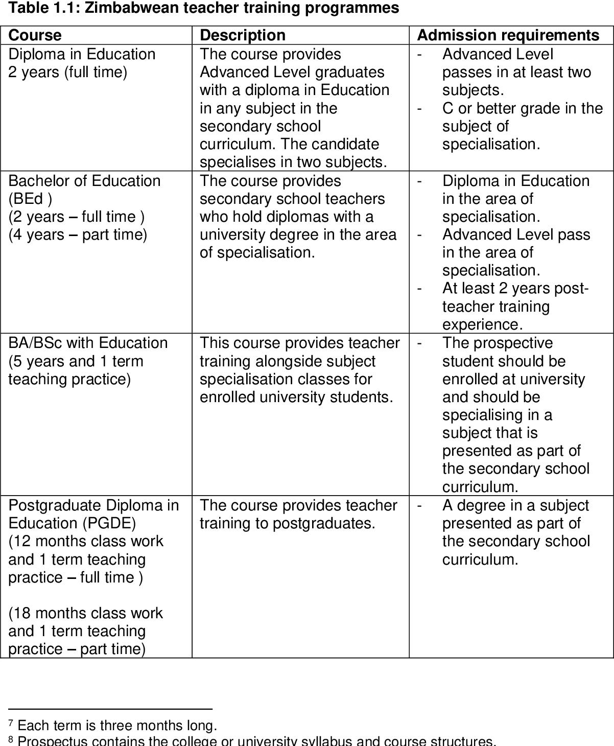 PDF] Exploring beginner teachers' knowledge in the teaching
