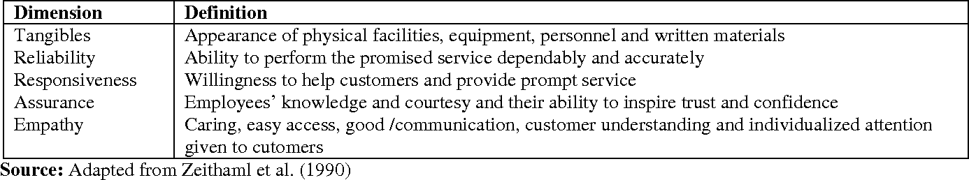 Pdf Service Quality Servqual And Its Effect On Customer Satisfaction In Retailing Semantic Scholar