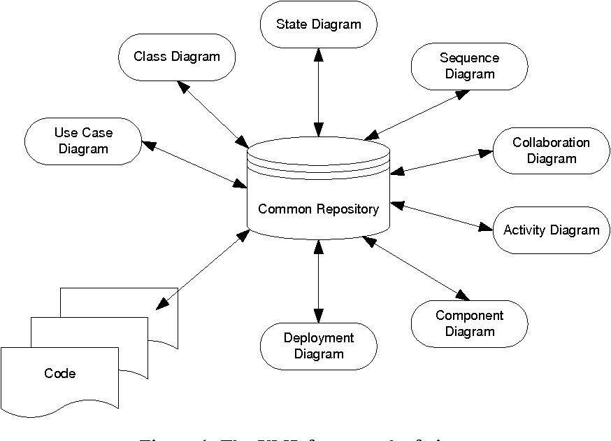 Pdf Teaching Design Principles In Software Engineering Semantic Scholar