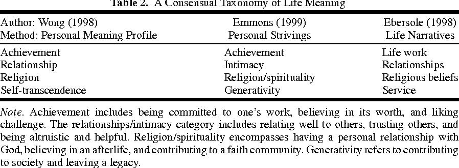 religion meaning british