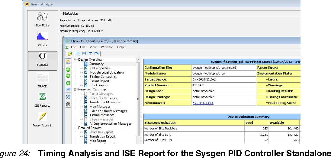 PDF] Floating-Point PID Controller Design with Vivado HLS