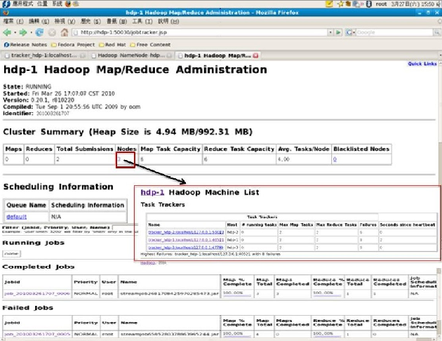 Fig. 7. Hadoop Web Interface