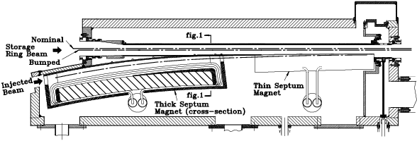 Stray Field Reduction Of Als Eddy Current Septum Magnets