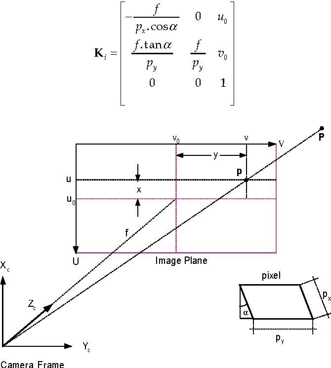 PDF] A Modeling and Simulation Platform for Robot Kinematics