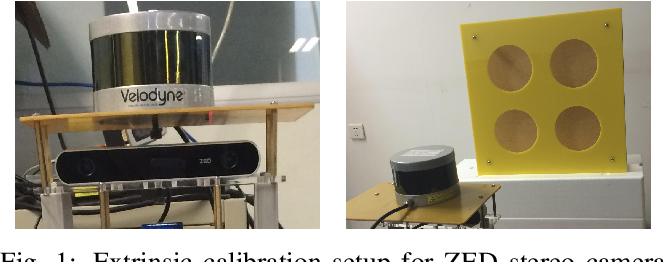 Figure 1 from Extrinsic calibration of camera and 3D laser