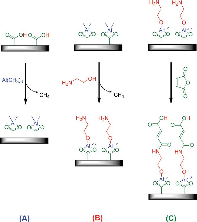 Molecular Layer Deposition of Hybrid Organic−Inorganic