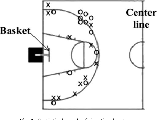 Figure 1 from Physics-based ball tracking and 3D trajectory
