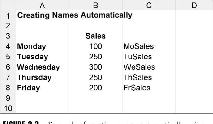 PDF] Financial Modeling Using Excel and VBA - Semantic Scholar