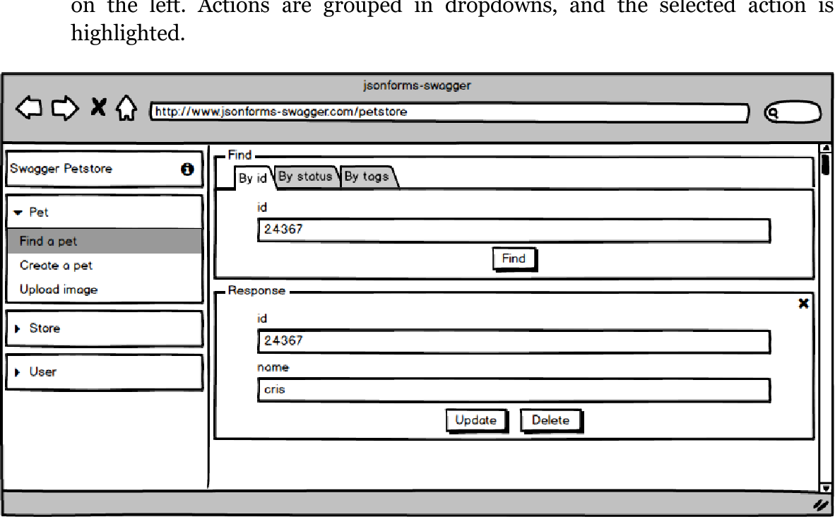 """PDF] Integration of """"JSONForms"""" with the OpenAPI"""