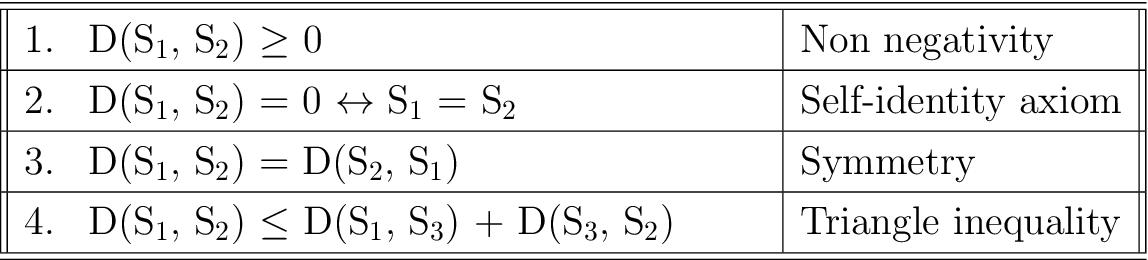 PDF] Data Driven Models for Language Evolution   Semantic Scholar