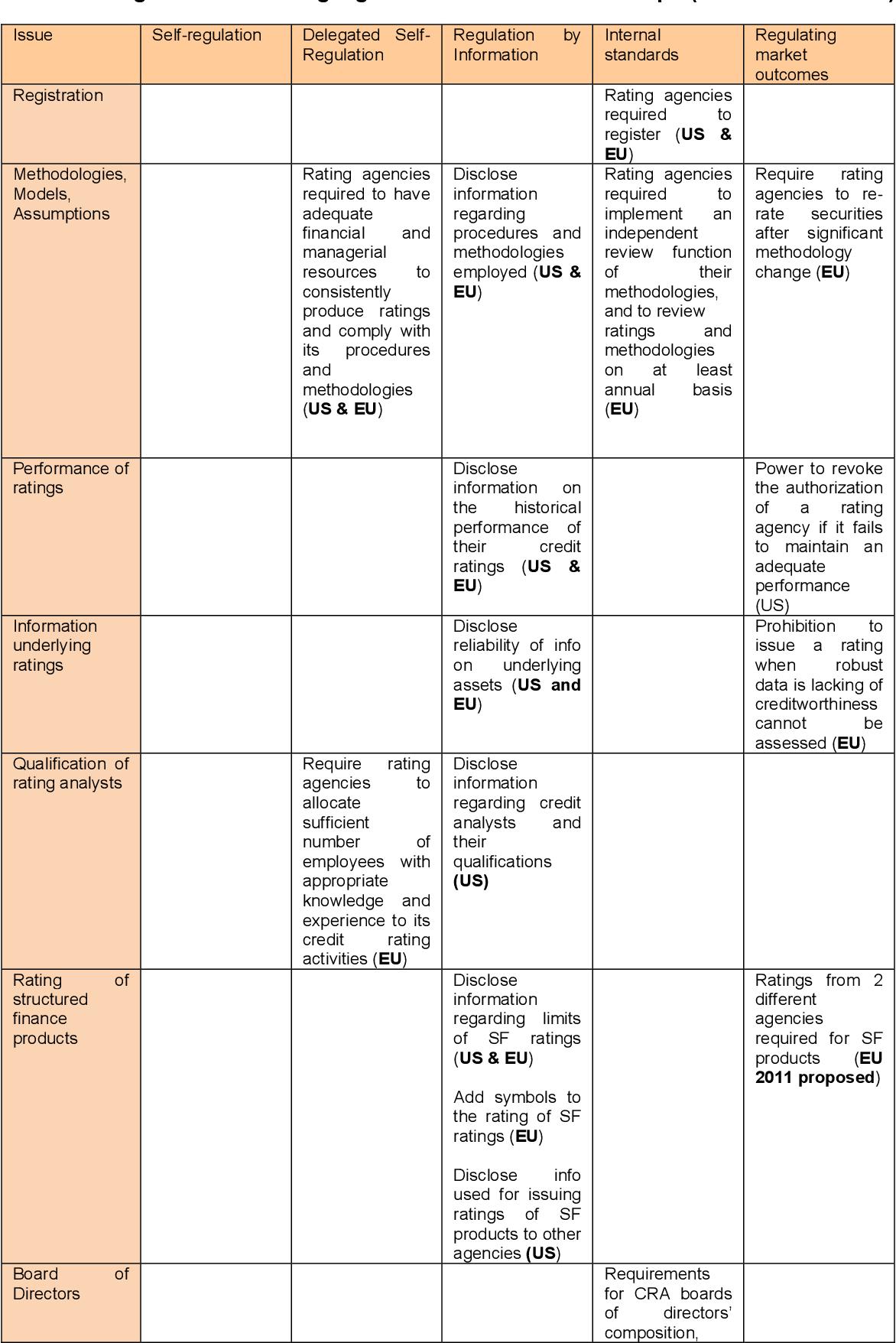 PDF] Public Salience and International Financial Regulation