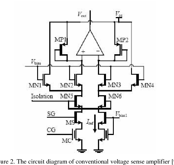 Figure 2 from Circuit of an EEPROM sense amplifier in 0 18
