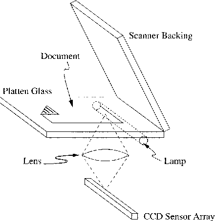 Figure 1 From Show Through Cancellation In Scans Of Duplex Printed Documents Semantic Scholar