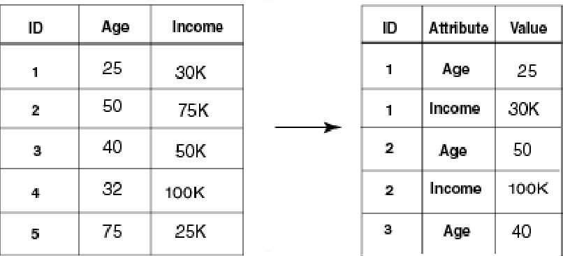 figure 2–1