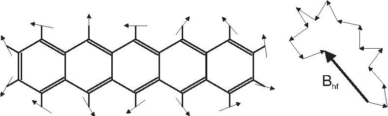 figure 3.1