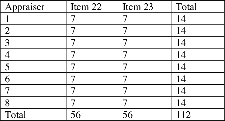 table 1.6