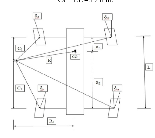Figure 4 from DEVELOPMENT OF FOUR WHEEL STEERING SYSTEM FOR