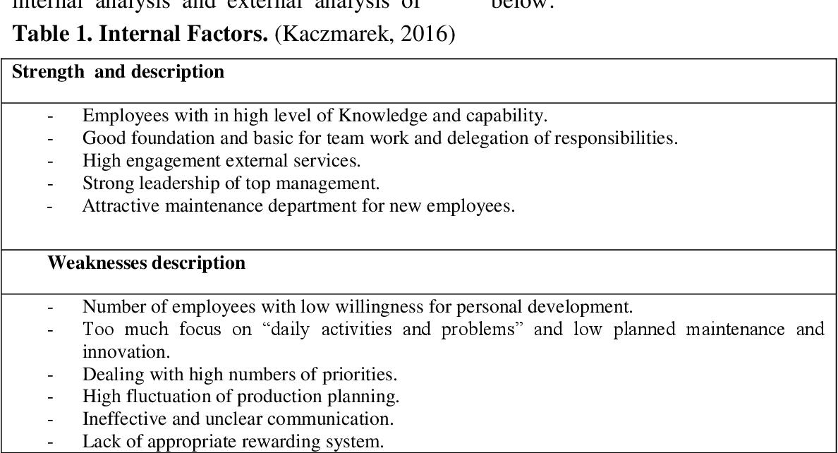 PDF] SWOT analysis: The tool of organizations stability (KFC