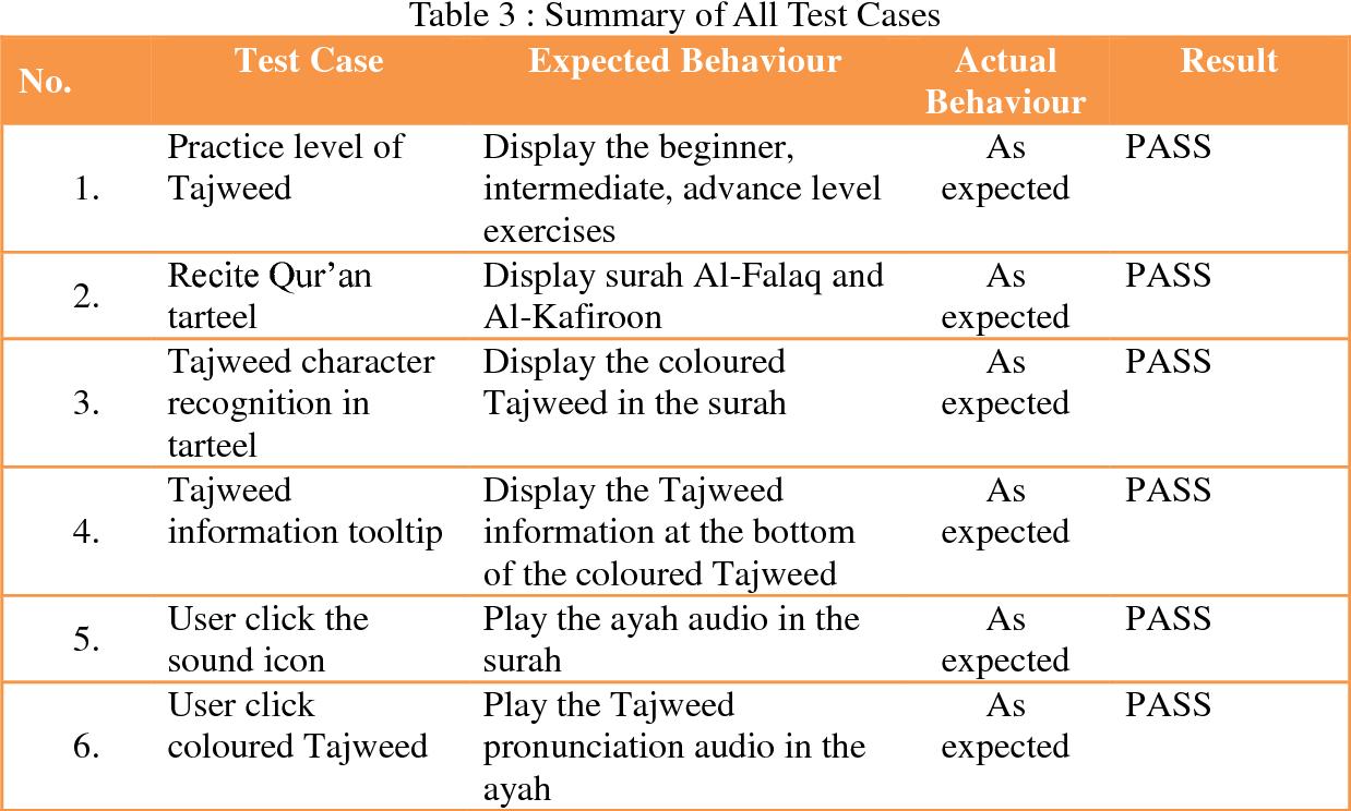 PDF] Tajweed rules for noon saakin / tanween categories