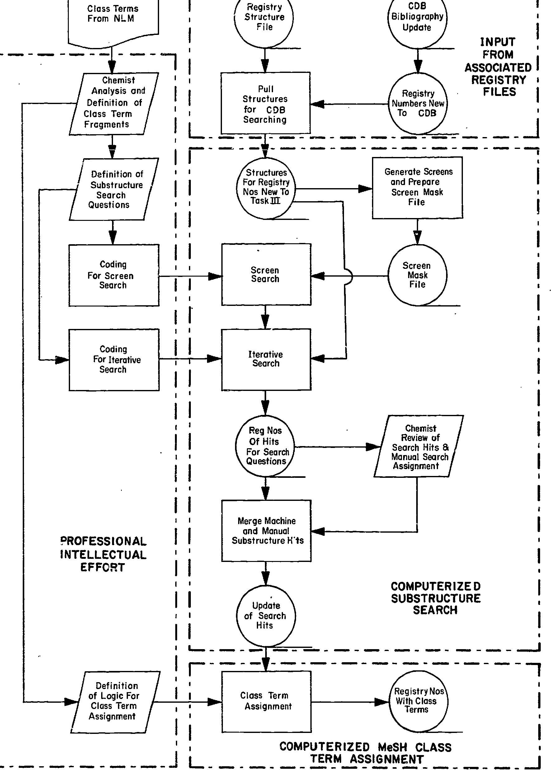 PDF] Stimulus-response Theory of Finite Automata Office of ...