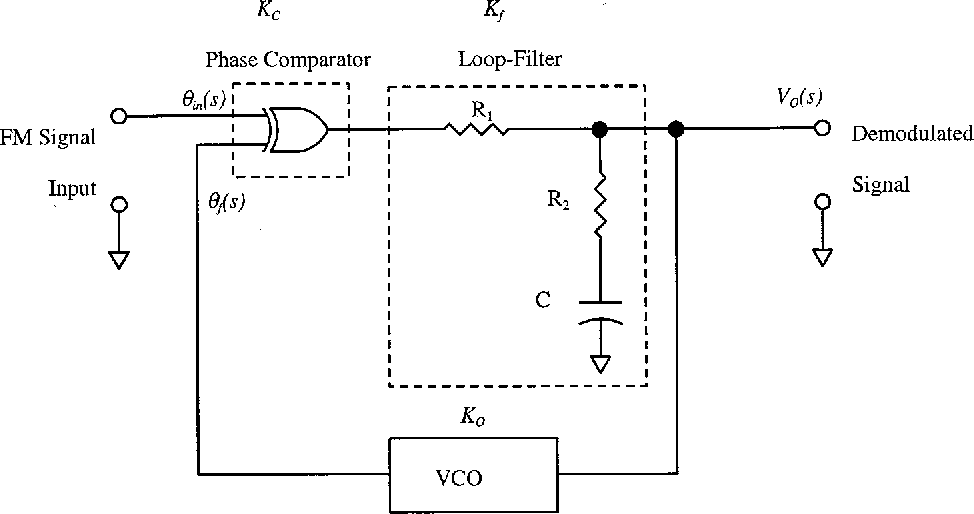 Figure 10 from A low-profile wide-band three-port isolation ... on step up transformer diagram, control transformer diagram, transformer schematic diagram, audio transformer diagram, pdu diagram, polarity diagram, 3 phase transformer connection diagram, flyback transformer diagram, control panel diagram, single phase transformer wiring diagram, pole top transformer diagram, ac transformer diagram, potential transformer diagram, three phase diagram, 480 volt transformer wiring diagram, power transformer diagram, padmount transformer diagram, step down transformer diagram, single phase transformer connections diagram, low voltage diagram,