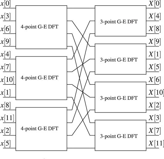 Figure 7 from DFT Computation Using Gauss-Eisenstein Basis