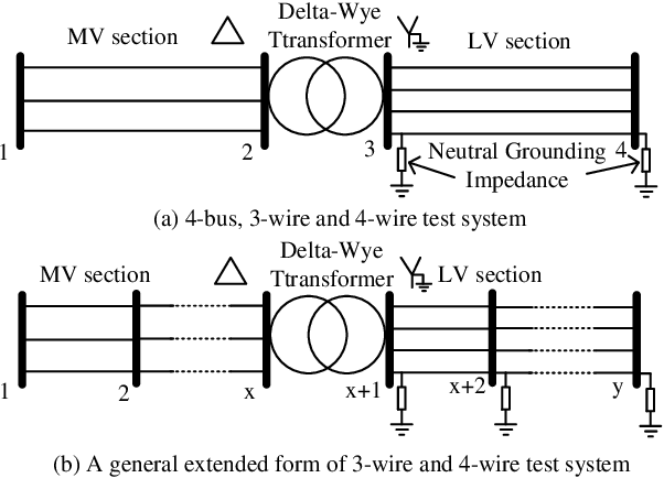 A Three-Phase Power Flow Approach for Integrated 3-Wire MV