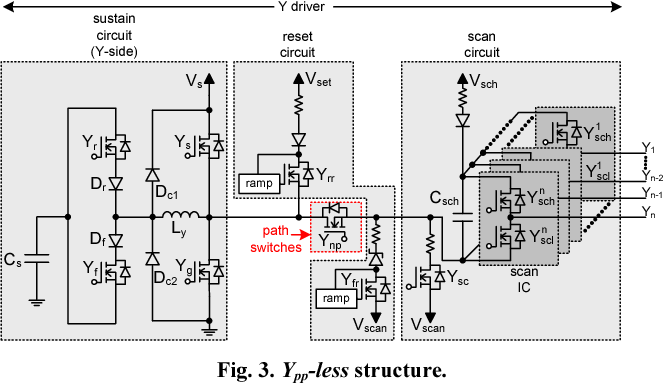 Engineering Schematic Plasma Flat Screen