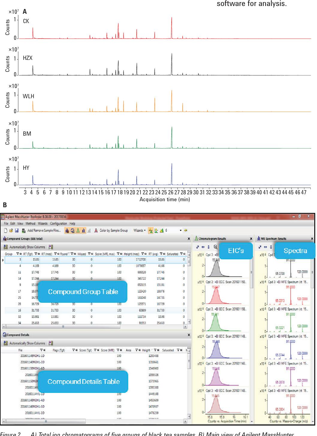 PDF] Chemometric Methods for the Analysis of Graftage
