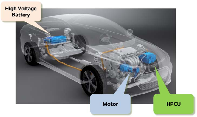 The design of an integrated Power Control Unit for Hybrid/Electric vehicle  | Semantic Scholar