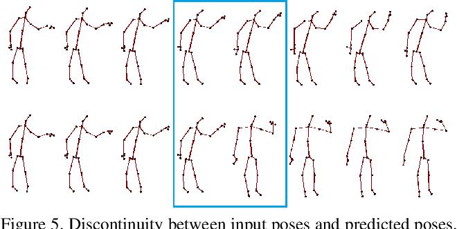 HP-GAN: Probabilistic 3D Human Motion Prediction via GAN