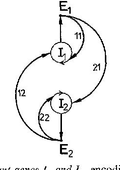 figure 52