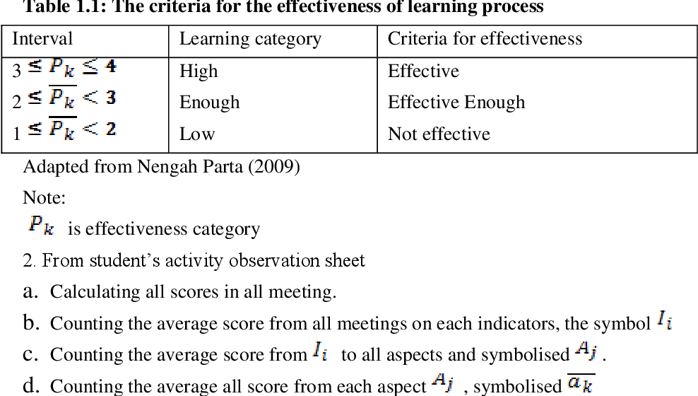 Pdf The Implementation Of C Id R2d2 Model On Learning Reading Comprehension Semantic Scholar