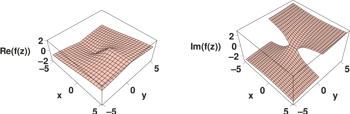 figure 17.19