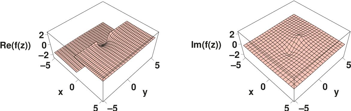 figure 17.20
